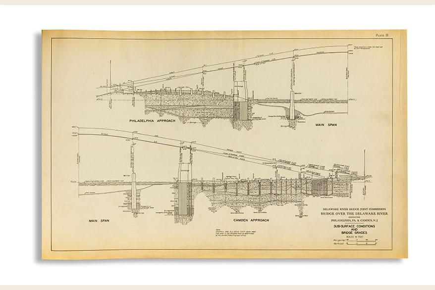 Geologic Section Delaware Memorial Bridge